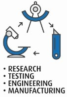 Research & testing