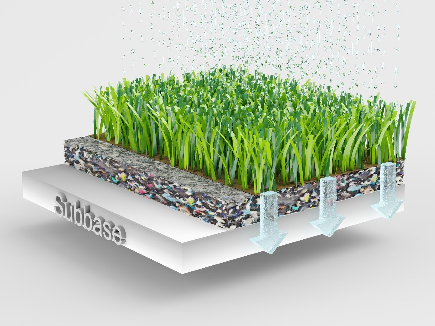 02 ProPlay-Sport (Vertical drainage) Subbase